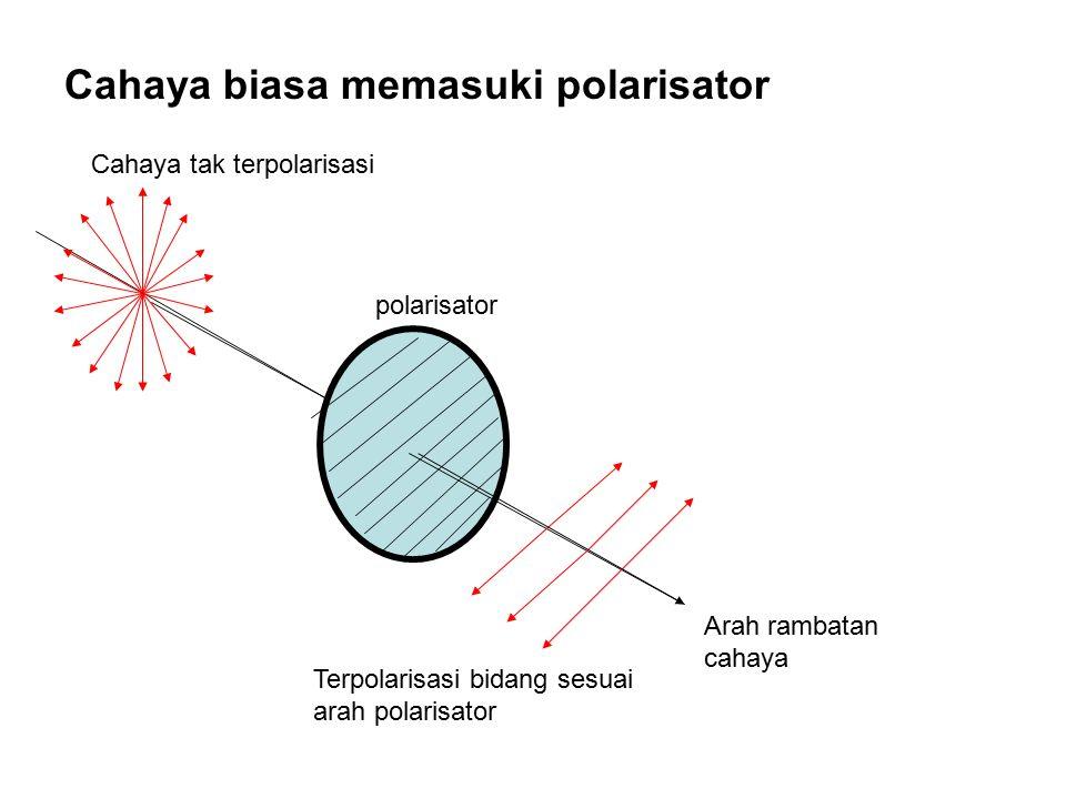 Cahaya biasa memasuki polarisator Cahaya tak terpolarisasi polarisator Terpolarisasi bidang sesuai arah polarisator Arah rambatan cahaya