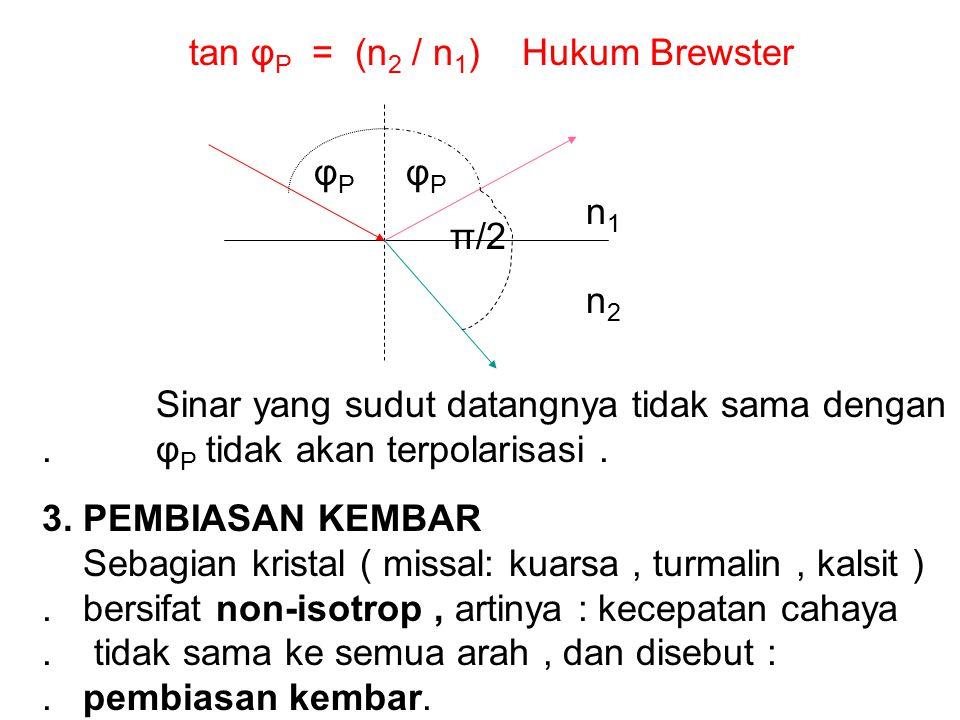 tan φ P = (n 2 / n 1 ) Hukum Brewster π/2 φ P n1n1 n2n2 Sinar yang sudut datangnya tidak sama dengan. φ P tidak akan terpolarisasi. 3. PEMBIASAN KEMBA