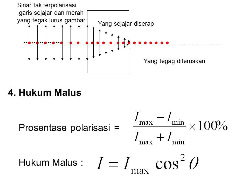4. Hukum Malus Prosentase polarisasi = Hukum Malus : ●●●●● ● ● ● ● ● ● ● ● ● ● ● ● ● ● ● ● ● Sinar tak terpolarisasi,garis sejajar dan merah yang tega