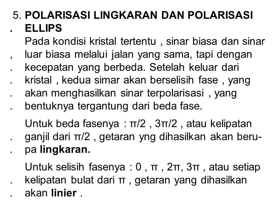 5. POLARISASI LINGKARAN DAN POLARISASI. ELLIPS Pada kondisi kristal tertentu, sinar biasa dan sinar, luar biasa melalui jalan yang sama, tapi dengan.