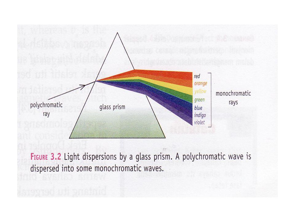 Efek Doppler adalah pergeseran frekuensi cahaya akibat gerak relatif antara sumber cahaya dan pengamat.