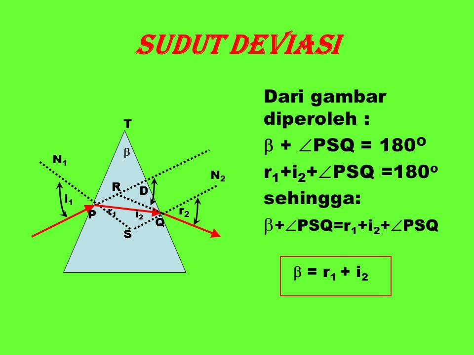 Sudut deviasi dirumuskan: D= i 1 + r 2 -  Dengan : i 1 = sudut datang pada permukaan pertama r 2 = sudut bias pada permukaan kedua  = sudut pembias prisma D = sudut deviasi