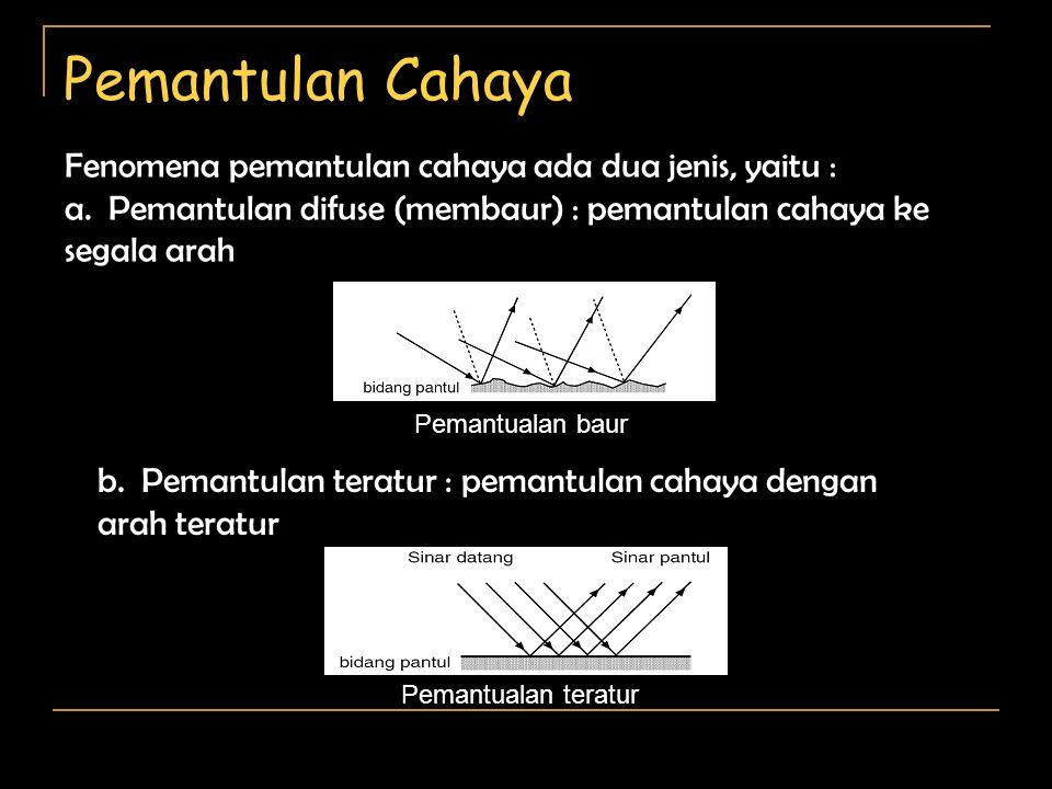 Pemantulan Cahaya Fenomena pemantulan cahaya ada dua jenis, yaitu : a.