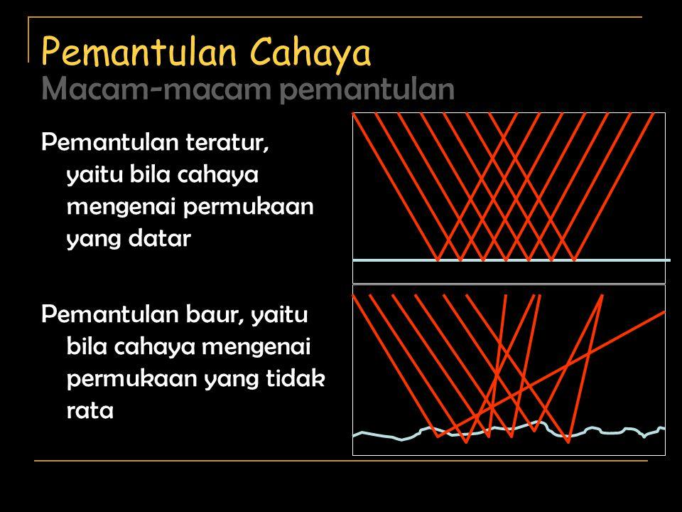 Macam-macam pemantulan Pemantulan teratur, yaitu bila cahaya mengenai permukaan yang datar Pemantulan baur, yaitu bila cahaya mengenai permukaan yang tidak rata Pemantulan Cahaya
