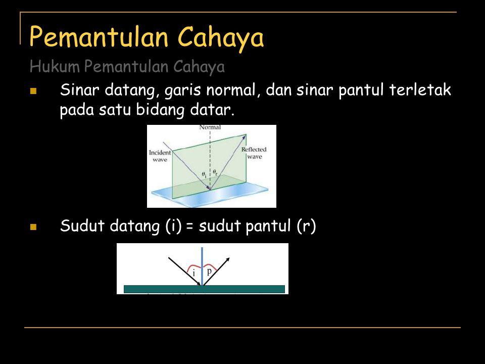 Hukum Pemantulan Cahaya Sinar datang, garis normal, dan sinar pantul terletak pada satu bidang datar.