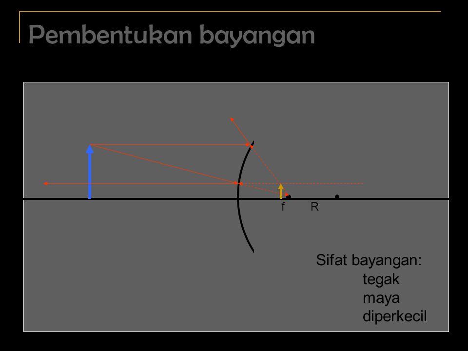Pembentukan bayangan f R Sifat bayangan: tegak maya diperkecil