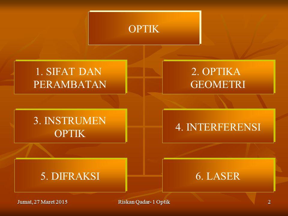 Jumat, 27 Maret 2015Jumat, 27 Maret 2015Jumat, 27 Maret 2015Jumat, 27 Maret 2015Riskan Qadar- 1 Optik2 OPTIK 1.SIFAT DAN PERAMBATAN 2.