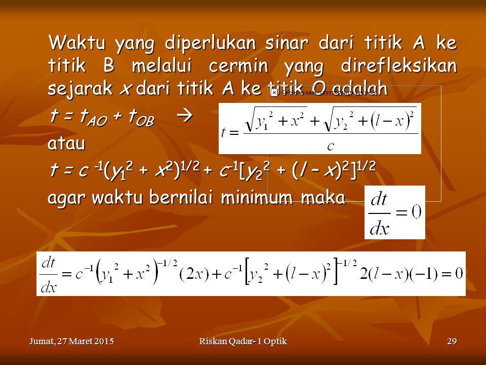 Jumat, 27 Maret 2015Jumat, 27 Maret 2015Jumat, 27 Maret 2015Jumat, 27 Maret 2015Riskan Qadar- 1 Optik29 Waktu yang diperlukan sinar dari titik A ke titik B melalui cermin yang direfleksikan sejarak x dari titik A ke titik O adalah t = t AO + t OB  atau t = c -1 (y 1 2 + x 2 ) 1/2 + c -1 [y 2 2 + (l – x) 2 ] 1/2 agar waktu bernilai minimum maka