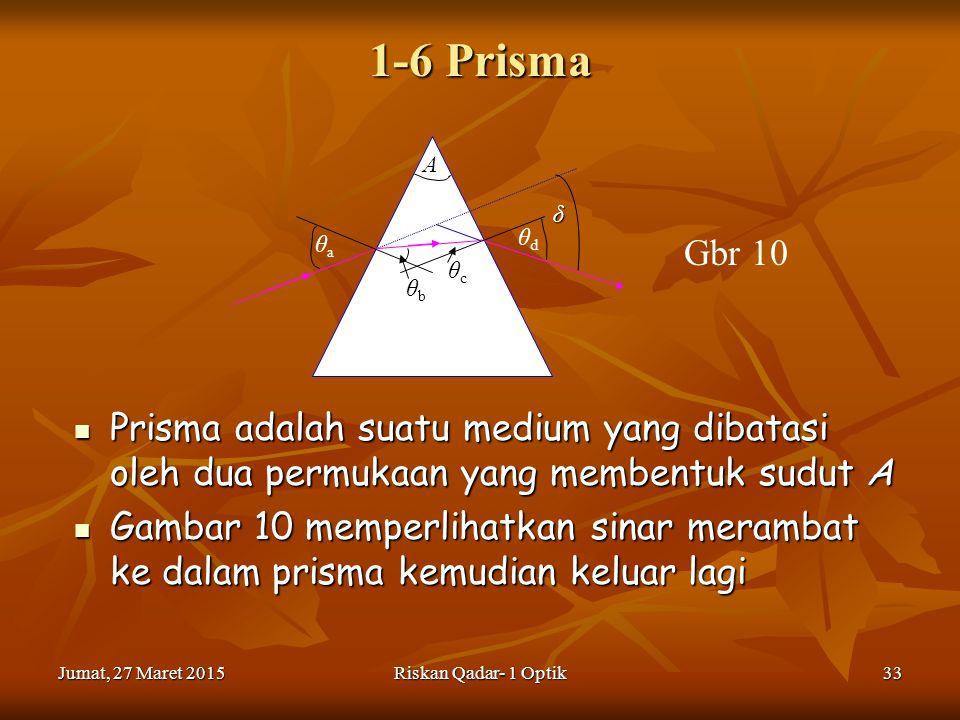 Jumat, 27 Maret 2015Jumat, 27 Maret 2015Jumat, 27 Maret 2015Jumat, 27 Maret 2015Riskan Qadar- 1 Optik33 1-6 Prisma Prisma adalah suatu medium yang dibatasi oleh dua permukaan yang membentuk sudut A Prisma adalah suatu medium yang dibatasi oleh dua permukaan yang membentuk sudut A Gambar 10 memperlihatkan sinar merambat ke dalam prisma kemudian keluar lagi Gambar 10 memperlihatkan sinar merambat ke dalam prisma kemudian keluar lagi Gbr 10 θaθa θbθb θcθc θdθd A δ