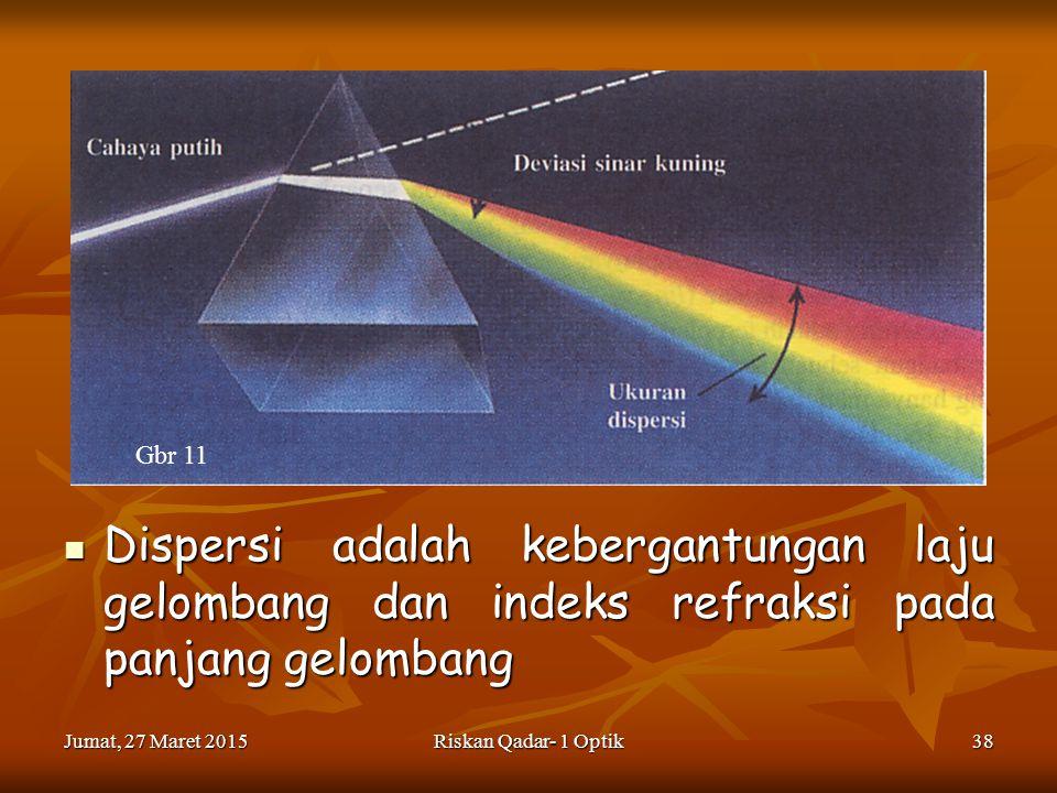 Jumat, 27 Maret 2015Jumat, 27 Maret 2015Jumat, 27 Maret 2015Jumat, 27 Maret 2015Riskan Qadar- 1 Optik38 Dispersi adalah kebergantungan laju gelombang dan indeks refraksi pada panjang gelombang Dispersi adalah kebergantungan laju gelombang dan indeks refraksi pada panjang gelombang Gbr 11