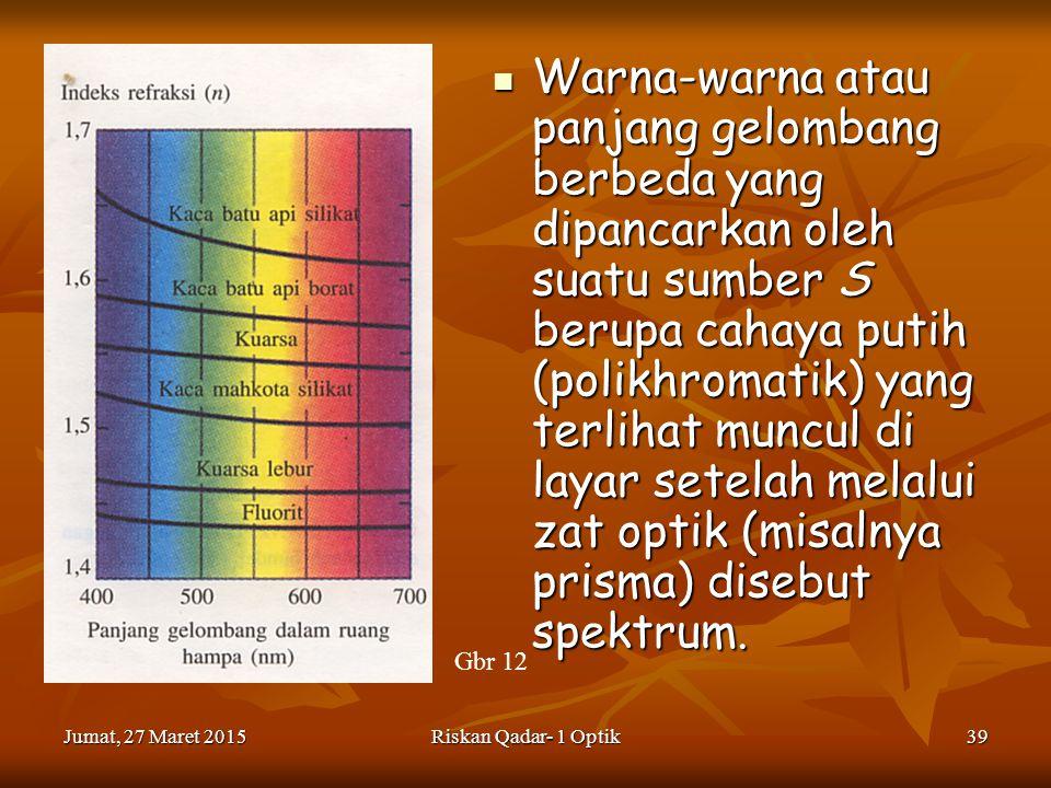 Jumat, 27 Maret 2015Jumat, 27 Maret 2015Jumat, 27 Maret 2015Jumat, 27 Maret 2015Riskan Qadar- 1 Optik39 Warna-warna atau panjang gelombang berbeda yang dipancarkan oleh suatu sumber S berupa cahaya putih (polikhromatik) yang terlihat muncul di layar setelah melalui zat optik (misalnya prisma) disebut spektrum.