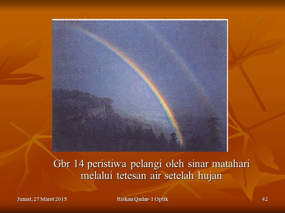 Jumat, 27 Maret 2015Jumat, 27 Maret 2015Jumat, 27 Maret 2015Jumat, 27 Maret 2015Riskan Qadar- 1 Optik42 Gbr 14 peristiwa pelangi oleh sinar matahari melalui tetesan air setelah hujan