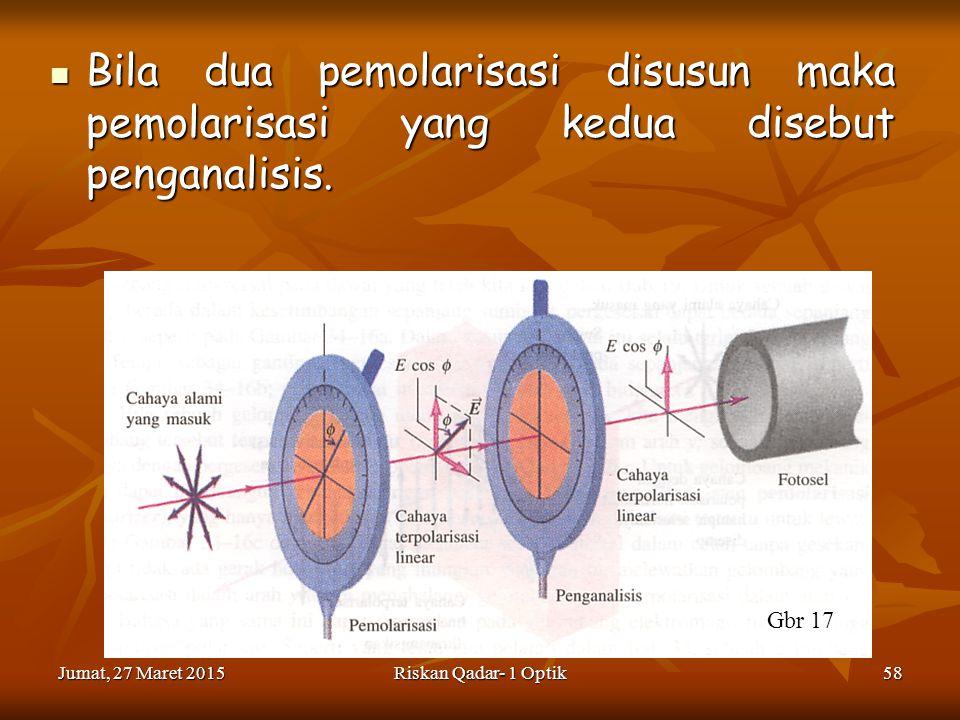 Jumat, 27 Maret 2015Jumat, 27 Maret 2015Jumat, 27 Maret 2015Jumat, 27 Maret 2015Riskan Qadar- 1 Optik58 Bila dua pemolarisasi disusun maka pemolarisasi yang kedua disebut penganalisis.