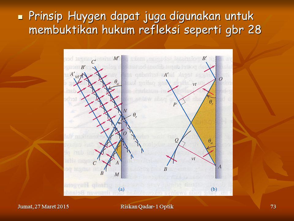 Jumat, 27 Maret 2015Jumat, 27 Maret 2015Jumat, 27 Maret 2015Jumat, 27 Maret 2015Riskan Qadar- 1 Optik73 Prinsip Huygen dapat juga digunakan untuk membuktikan hukum refleksi seperti gbr 28 Prinsip Huygen dapat juga digunakan untuk membuktikan hukum refleksi seperti gbr 28