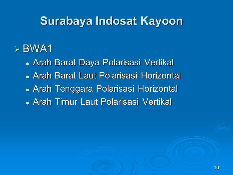 10 Surabaya Indosat Kayoon  BWA1 Arah Barat Daya Polarisasi Vertikal Arah Barat Daya Polarisasi Vertikal Arah Barat Laut Polarisasi Horizontal Arah B