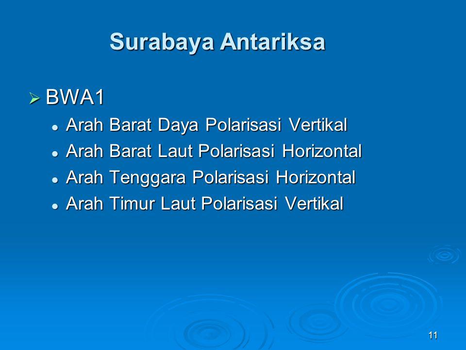 11 Surabaya Antariksa  BWA1 Arah Barat Daya Polarisasi Vertikal Arah Barat Daya Polarisasi Vertikal Arah Barat Laut Polarisasi Horizontal Arah Barat