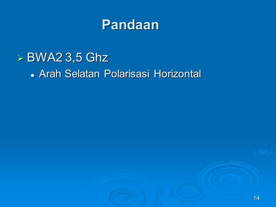 14 Pandaan  BWA2 3,5 Ghz Arah Selatan Polarisasi Horizontal Arah Selatan Polarisasi Horizontal