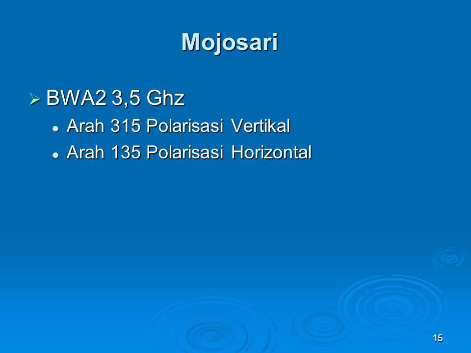 15 Mojosari  BWA2 3,5 Ghz Arah 315 Polarisasi Vertikal Arah 315 Polarisasi Vertikal Arah 135 Polarisasi Horizontal Arah 135 Polarisasi Horizontal