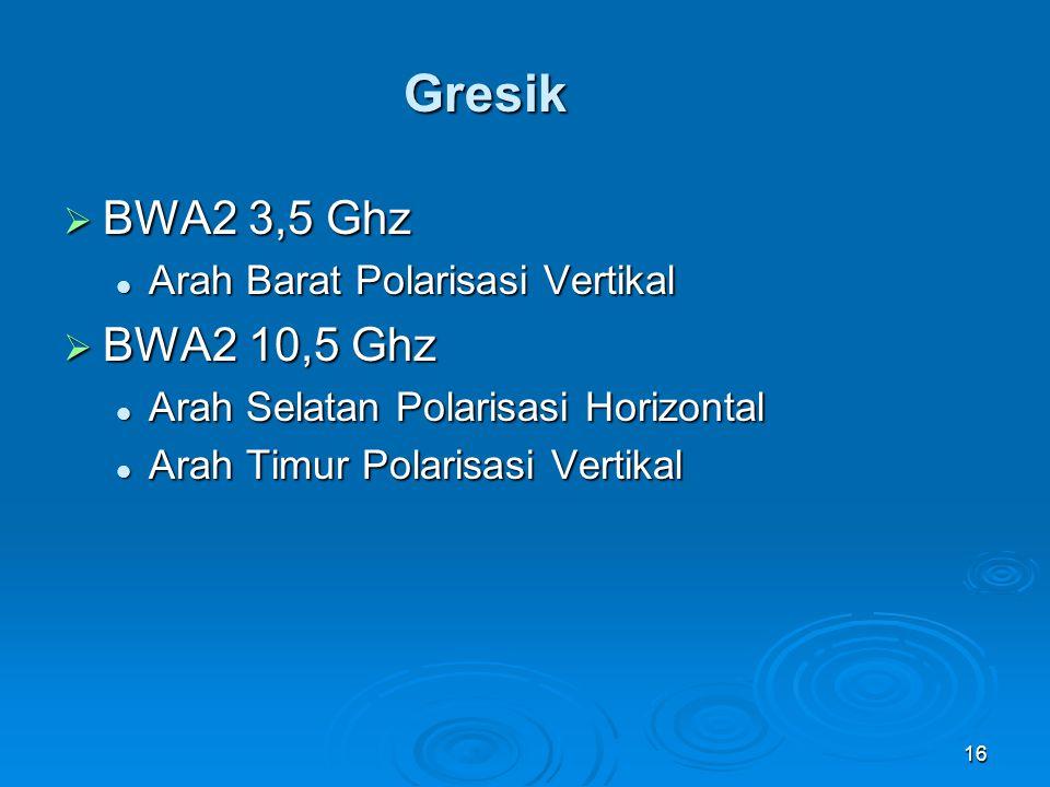 16 Gresik  BWA2 3,5 Ghz Arah Barat Polarisasi Vertikal Arah Barat Polarisasi Vertikal  BWA2 10,5 Ghz Arah Selatan Polarisasi Horizontal Arah Selatan