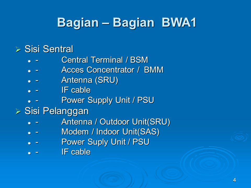 5 Spesifikasi Umum BWA2 10,5  Frekuensi : 10,5 Ghz  Kecepatan Data: 64 – 2048 Kbps  Cakupan Area: 8 – 10 Km  Layanan Jasa : Frame Relay & IP  Jenis Kabel : LMR 450 / IFL RG8  Connector: N  Konfigurasi Jaringan: Point to Multipoint  Max ST/Remote: 16/BSBU  Polarisasi: Vertikal & Horizontal  User Interface: ODU + IDU