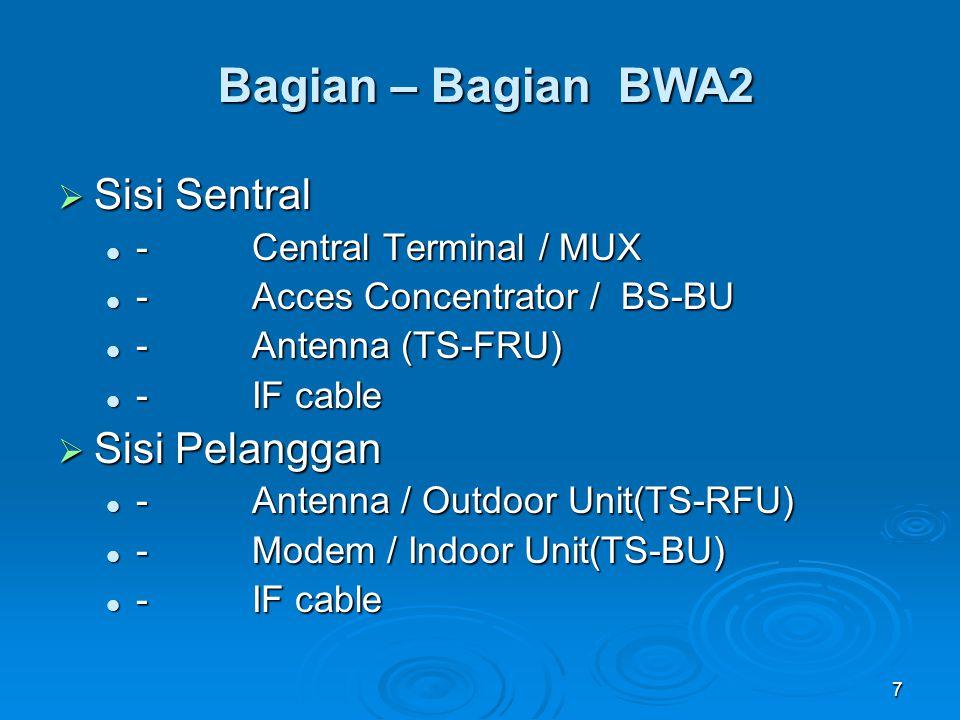 7 Bagian – Bagian BWA2  Sisi Sentral - Central Terminal / MUX - Central Terminal / MUX - Acces Concentrator / BS-BU - Acces Concentrator / BS-BU - An