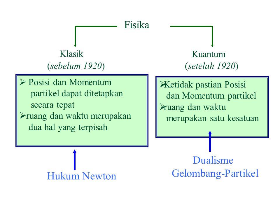 Perilaku partikel di dalam ruang dari waktu ke waktu, termasuk bagaimana mereka berinteraksi satu sama lain. Interaksi Besaran Gaya  Gravitasi  Elek