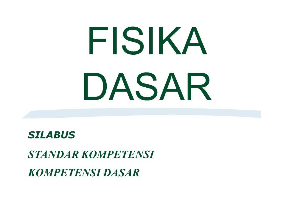 FISIKA DASAR SILABUS STANDAR KOMPETENSI KOMPETENSI DASAR