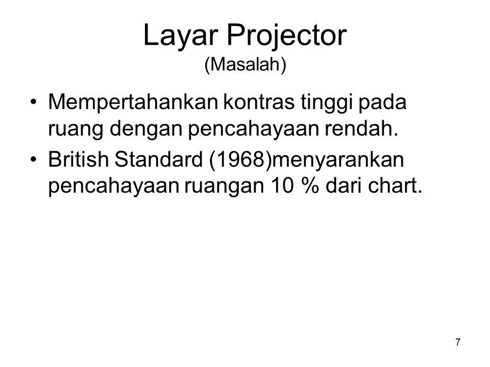 7 Layar Projector (Masalah) Mempertahankan kontras tinggi pada ruang dengan pencahayaan rendah. British Standard (1968)menyarankan pencahayaan ruangan