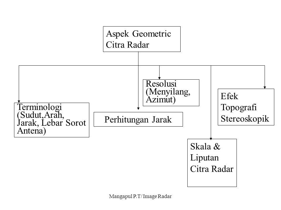 Mangapul P.T/ Image Radar Aspek Geometric Citra Radar Perhitungan Jarak Terminologi (Sudut,Arah, Jarak, Lebar Sorot Antena) Resolusi (Menyilang, Azimu