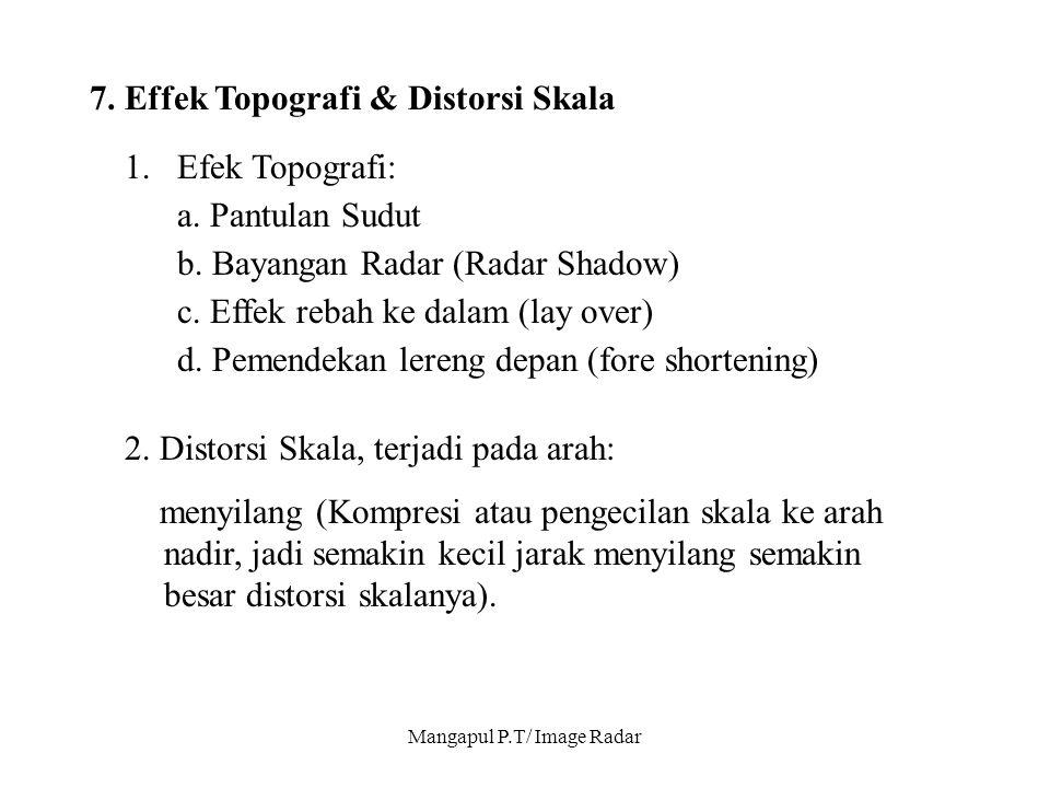 Mangapul P.T/ Image Radar 7. Effek Topografi & Distorsi Skala 1.Efek Topografi: a. Pantulan Sudut b. Bayangan Radar (Radar Shadow) c. Effek rebah ke d
