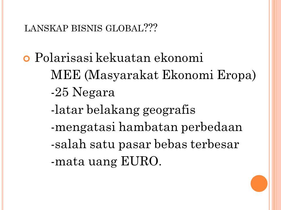 LANSKAP BISNIS GLOBAL ??? Polarisasi kekuatan ekonomi MEE (Masyarakat Ekonomi Eropa) -25 Negara -latar belakang geografis -mengatasi hambatan perbedaa