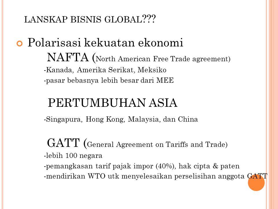 LANSKAP BISNIS GLOBAL ??? Polarisasi kekuatan ekonomi NAFTA ( North American Free Trade agreement) -Kanada, Amerika Serikat, Meksiko -pasar bebasnya l