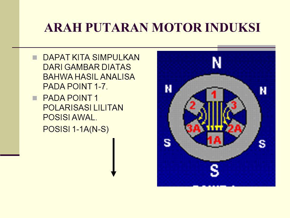 ARAH PUTARAN MOTOR INDUKSI DAPAT KITA SIMPULKAN DARI GAMBAR DIATAS BAHWA HASIL ANALISA PADA POINT 1-7.
