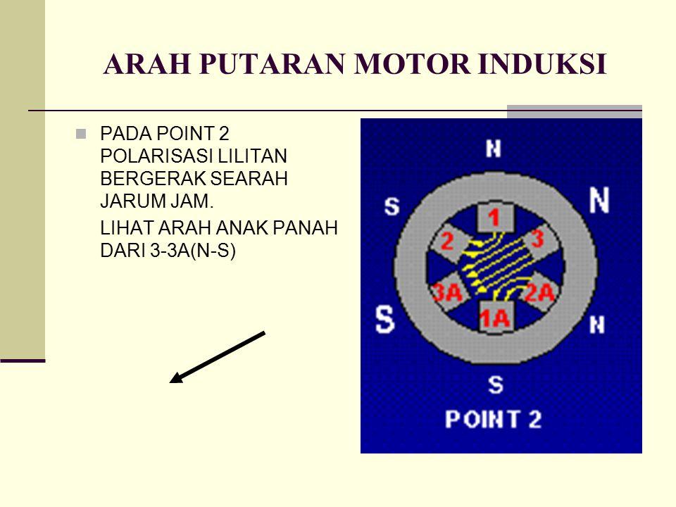 ARAH PUTARAN MOTOR INDUKSI PADA POINT 2 POLARISASI LILITAN BERGERAK SEARAH JARUM JAM. LIHAT ARAH ANAK PANAH DARI 3-3A(N-S)