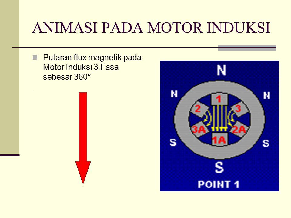 ANIMASI PADA MOTOR INDUKSI Putaran flux magnetik pada Motor Induksi 3 Fasa sebesar 360°.