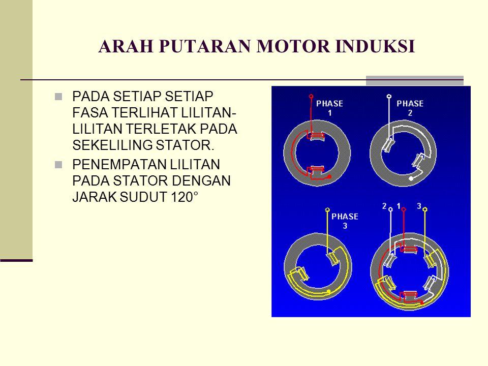 ARAH PUTARAN MOTOR INDUKSI PADA SETIAP SETIAP FASA TERLIHAT LILITAN- LILITAN TERLETAK PADA SEKELILING STATOR. PENEMPATAN LILITAN PADA STATOR DENGAN JA