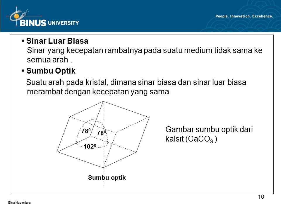 Bina Nusantara Sinar Luar Biasa Sinar yang kecepatan rambatnya pada suatu medium tidak sama ke semua arah. Sumbu Optik Suatu arah pada kristal, dimana