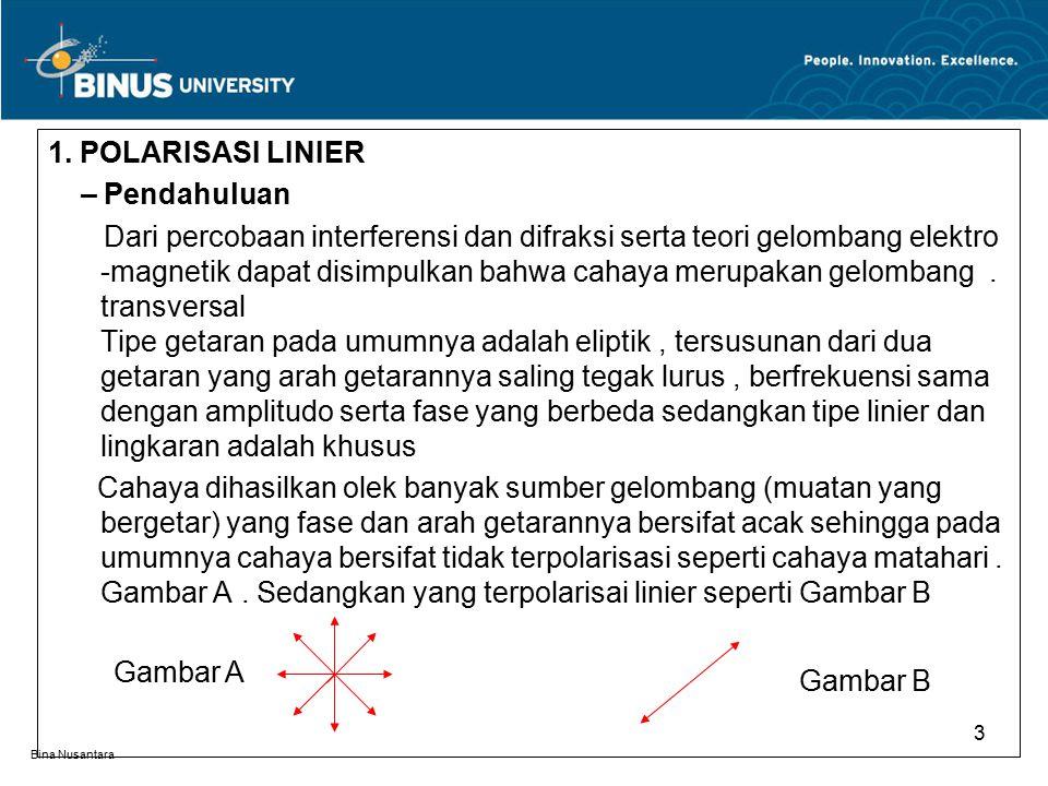 Bina Nusantara 1. POLARISASI LINIER – Pendahuluan Dari percobaan interferensi dan difraksi serta teori gelombang elektro -magnetik dapat disimpulkan b