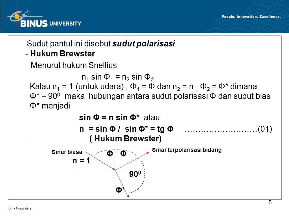 Bina Nusantara Sudut pantul ini disebut sudut polarisasi - Hukum Brewster Menurut hukum Snellius n 1 sin Φ 1 = n 2 sin Φ 2. Kalau n 1 = 1 (untuk udara