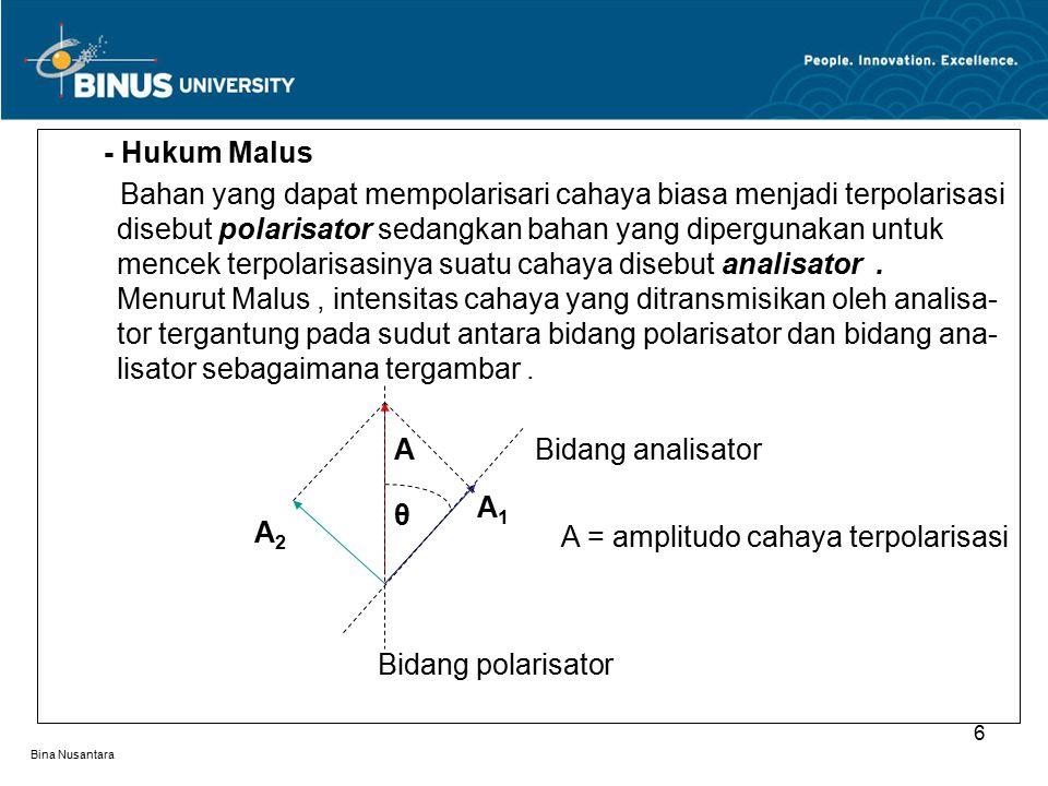 Bina Nusantara - Hukum Malus Bahan yang dapat mempolarisari cahaya biasa menjadi terpolarisasi. disebut polarisator sedangkan bahan yang dipergunakan