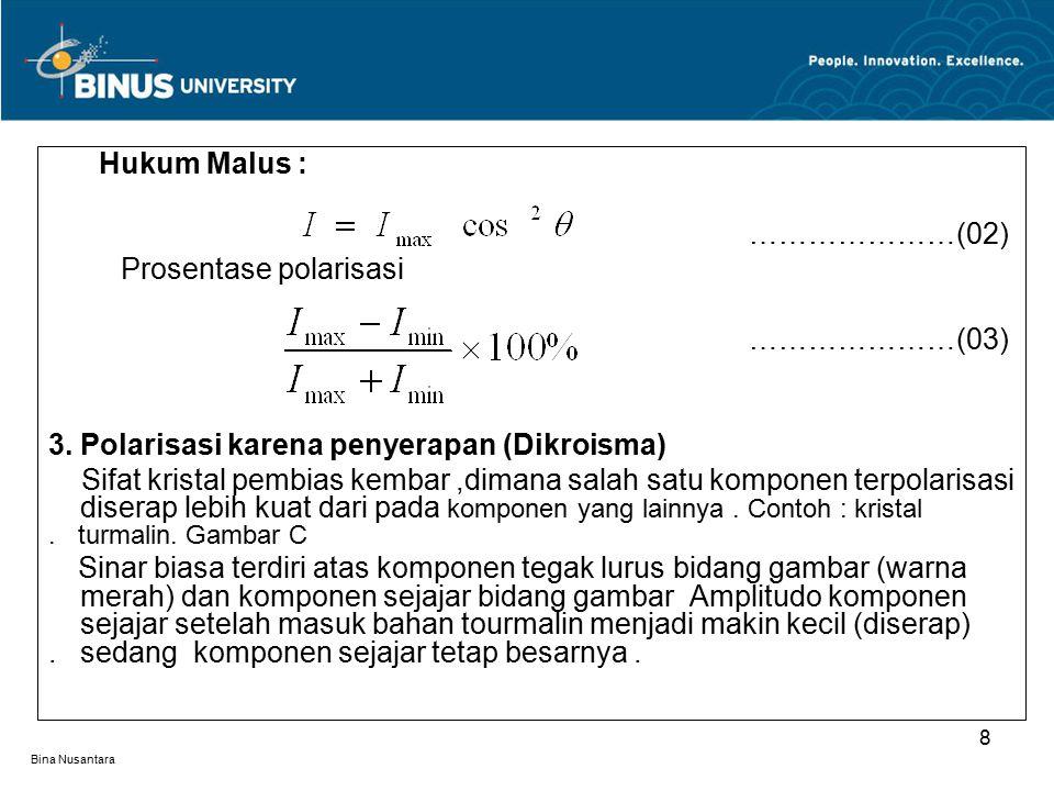 Bina Nusantara Hukum Malus : …………………(02) Prosentase polarisasi …………………(03) 3.