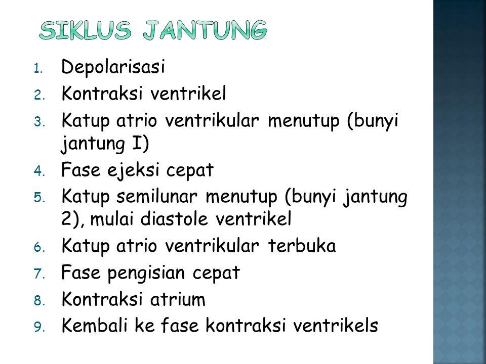 1. Depolarisasi 2. Kontraksi ventrikel 3. Katup atrio ventrikular menutup (bunyi jantung I) 4. Fase ejeksi cepat 5. Katup semilunar menutup (bunyi jan
