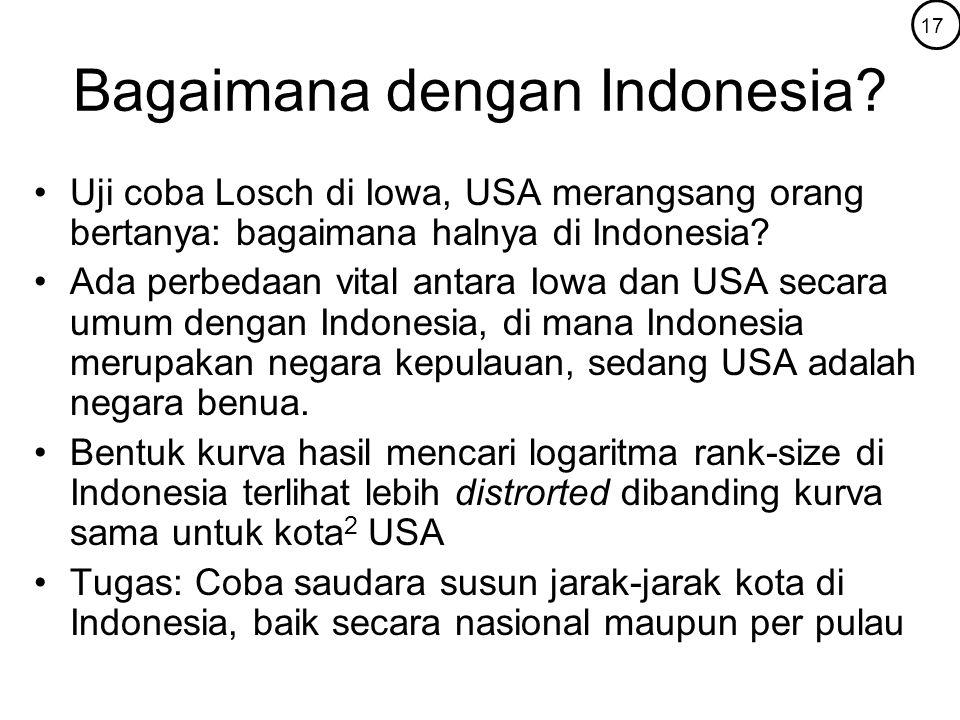 Bagaimana dengan Indonesia? Uji coba Losch di Iowa, USA merangsang orang bertanya: bagaimana halnya di Indonesia? Ada perbedaan vital antara Iowa dan