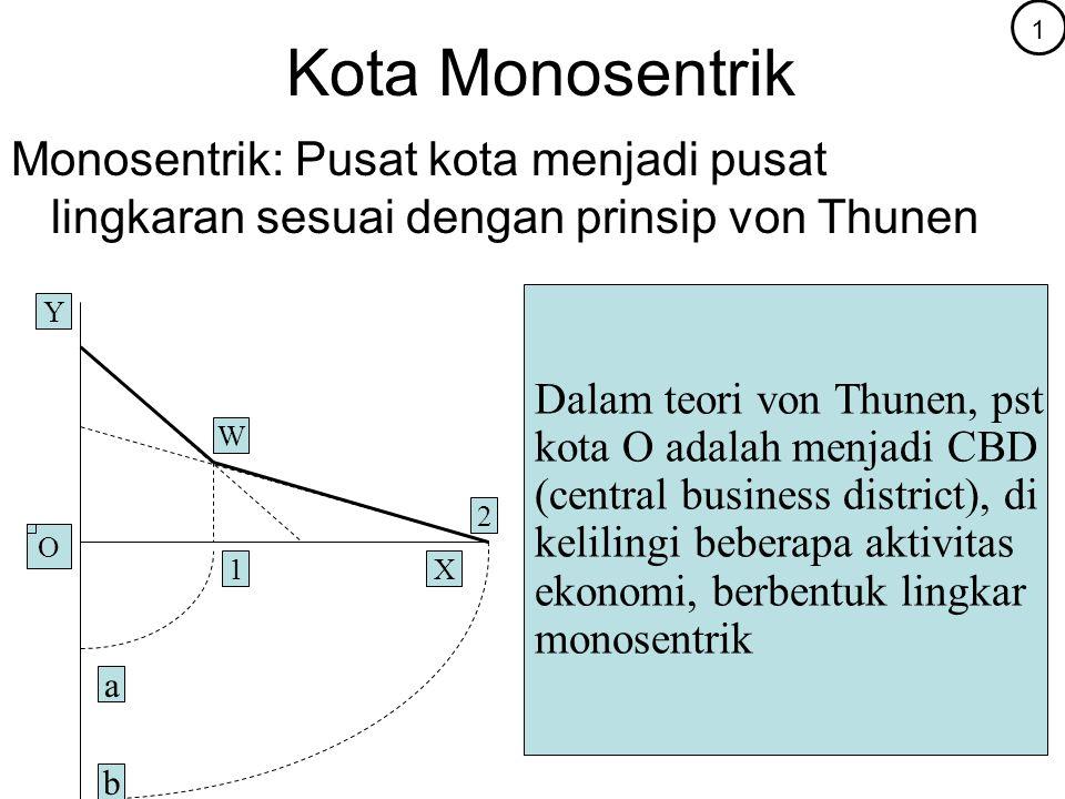 Kota Monosentrik Monosentrik: Pusat kota menjadi pusat lingkaran sesuai dengan prinsip von Thunen Dalam teori von Thunen, pst kota O adalah menjadi CB