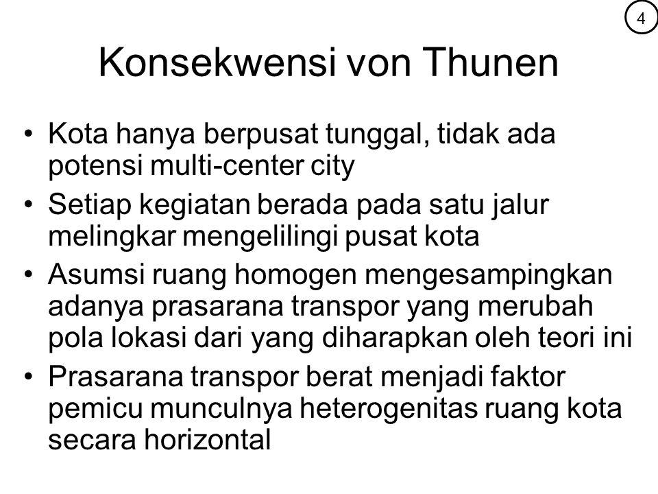 Konsekwensi von Thunen Kota hanya berpusat tunggal, tidak ada potensi multi-center city Setiap kegiatan berada pada satu jalur melingkar mengelilingi