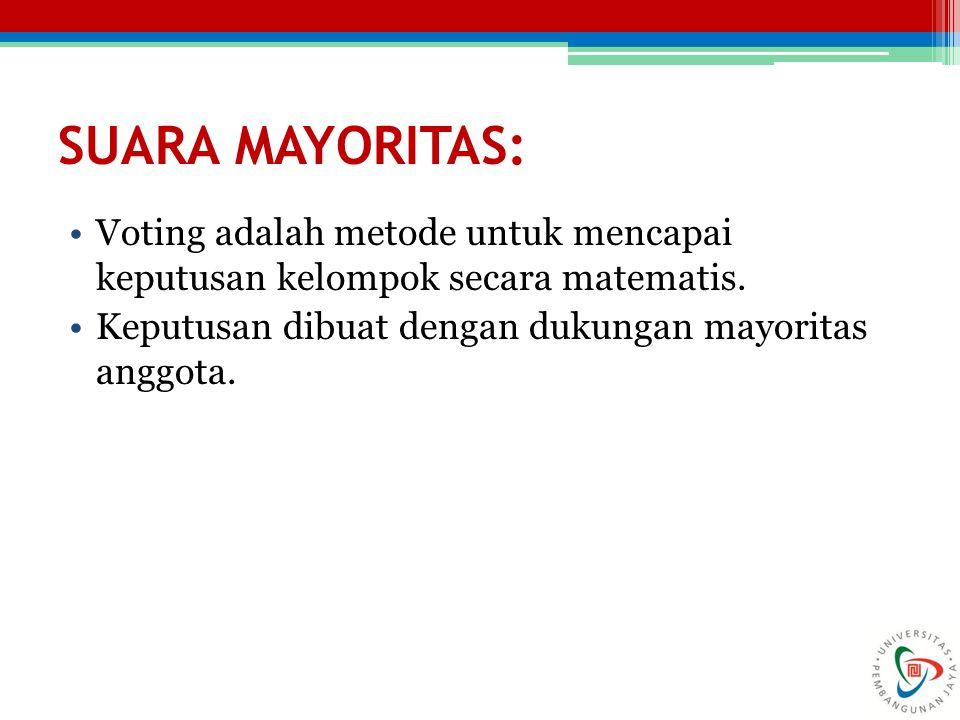SUARA MAYORITAS: Voting adalah metode untuk mencapai keputusan kelompok secara matematis. Keputusan dibuat dengan dukungan mayoritas anggota. 20