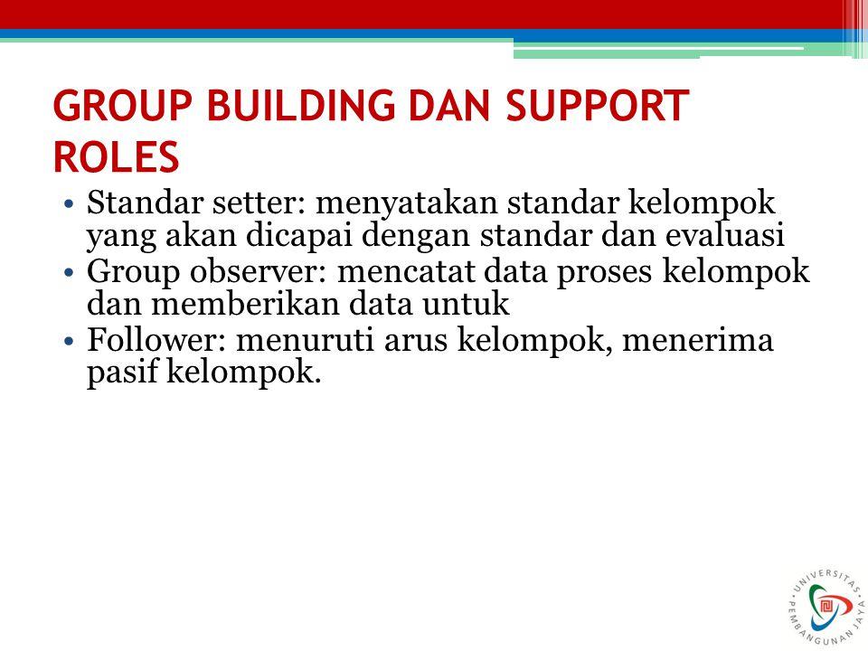 GROUP BUILDING DAN SUPPORT ROLES Standar setter: menyatakan standar kelompok yang akan dicapai dengan standar dan evaluasi Group observer: mencatat da