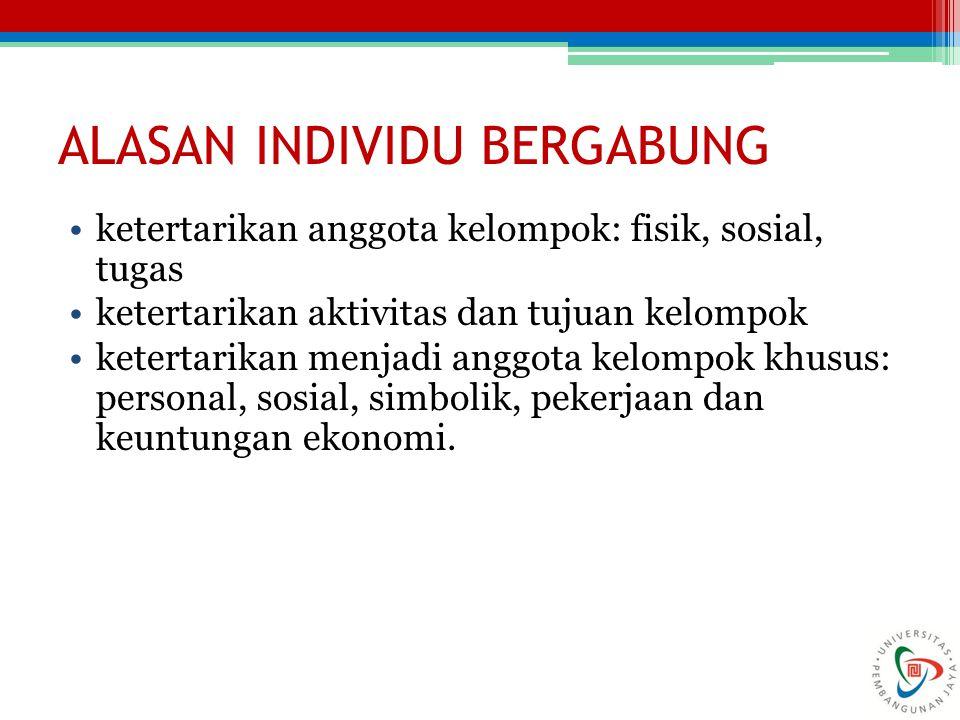 PENGAMBILAN KEPUTUSAN KOMPROMI: Kompromi adalah proses negosiasi take and give untuk mencapai posisi yang sesuai dengan pemilihan anggota kelompok.