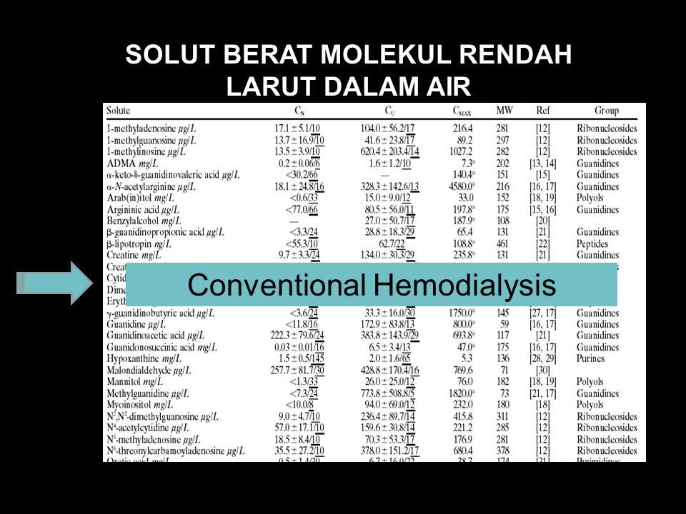 SOLUT BERAT MOLEKUL RENDAH LARUT DALAM AIR Conventional Hemodialysis