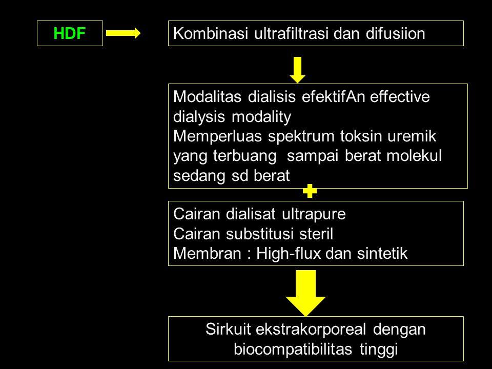 Kombinasi ultrafiltrasi dan difusiion Modalitas dialisis efektifAn effective dialysis modality Memperluas spektrum toksin uremik yang terbuang sampai